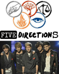 Five Directions