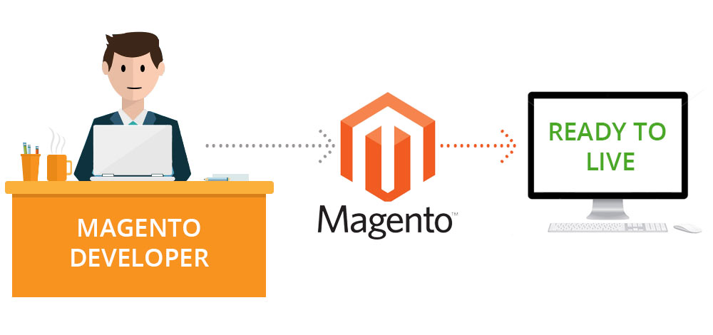 Hire Certified Magento Developer From CSSChopper For Quality Results