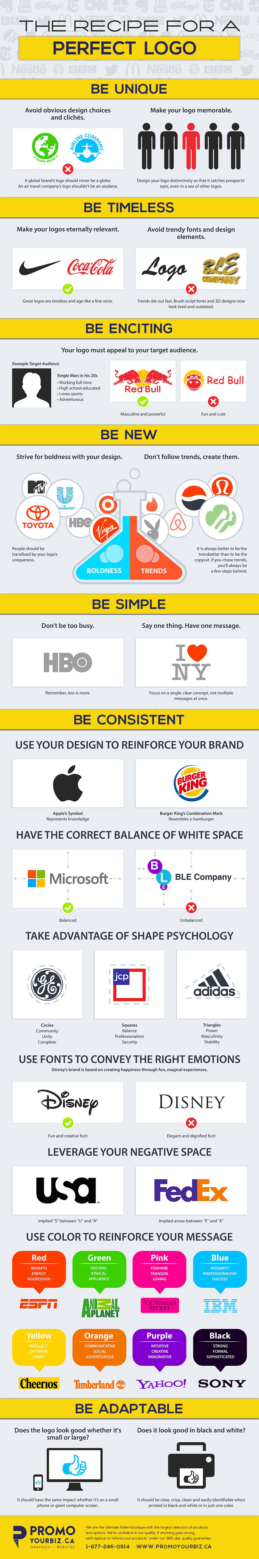 How to Design a Logo That Withstands the Test of Time?