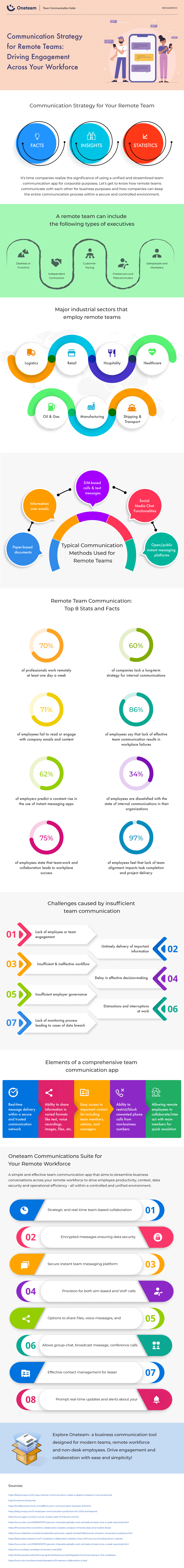 [Infographic] Why Companies Need to Rethink Their Communication Strategy for Remote Teams