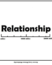 My Long Distance Relationship