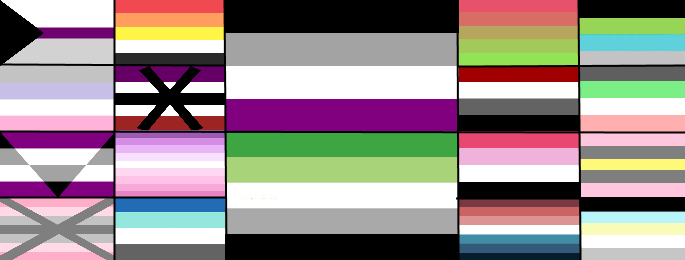 List of asexualities